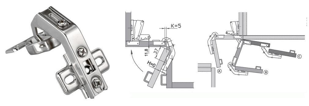 Мебельные петли для шкафов: разновидности - Блог - GTV-Meridian в Санкт-Петербурге